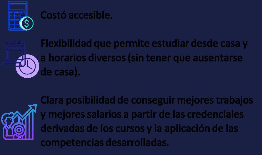 Costó accesible.  Flexibilidad que permite estudiar desde casa y a horarios diversos (sin tener que ausentarse de casa).  Clara posibilidad de conseguir mejores trabajos y mejores salarios a partir de las credenciales derivadas de los cursos y la aplicación de las competencias desarrolladas.